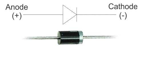 Aluminum Electrolytic Capacitors Leaded 50VDC 220uF 10x16mm LS5mm 25